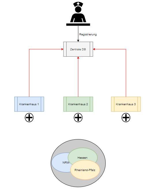 wirvsvirus|hackathon